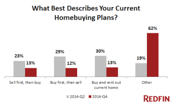homebuyingplans